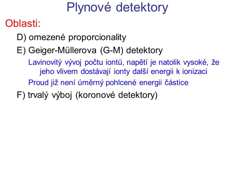 Plynové detektory Oblasti: D) omezené proporcionality