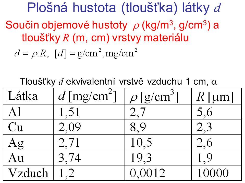 Plošná hustota (tloušťka) látky d