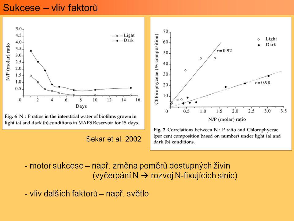 Sukcese – vliv faktorů Sekar et al. 2002. - motor sukcese – např. změna poměrů dostupných živin. (vyčerpání N  rozvoj N-fixujících sinic)