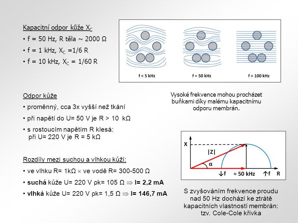 Kapacitní odpor kůže XC f = 50 Hz, R těla ~ 2000 Ω