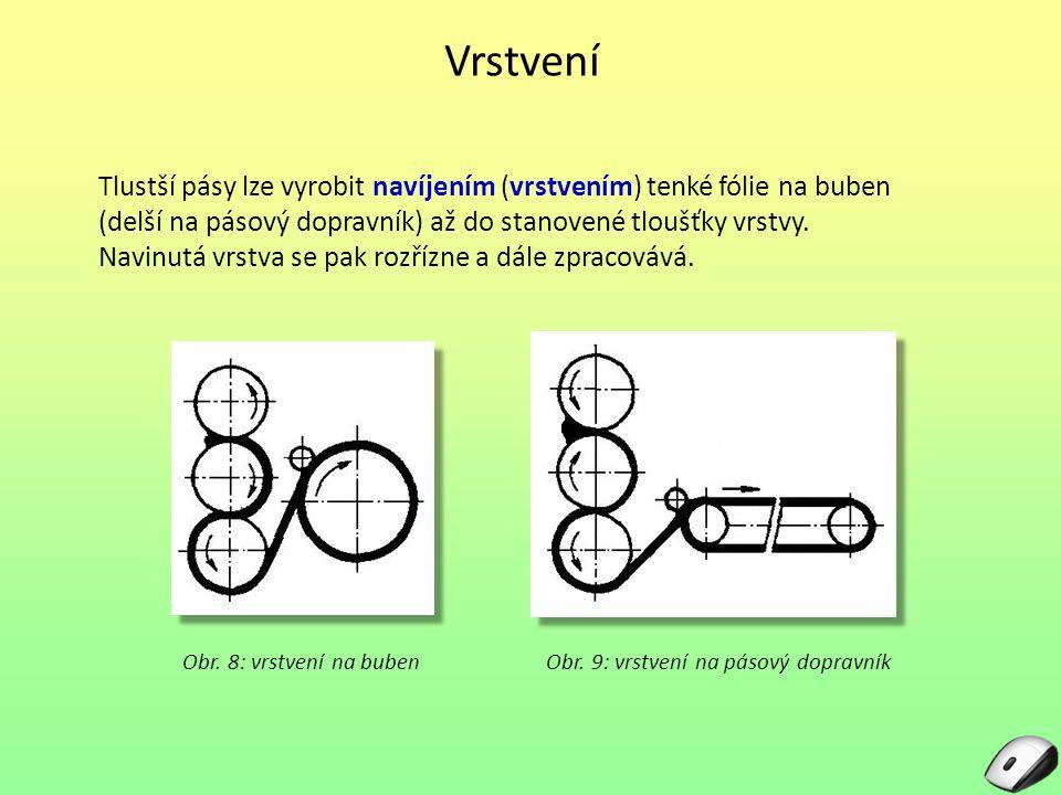 Obr. 9: vrstvení na pásový dopravník