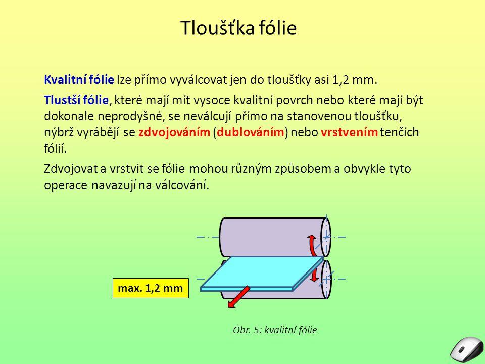 Tloušťka fólie Kvalitní fólie lze přímo vyválcovat jen do tloušťky asi 1,2 mm.