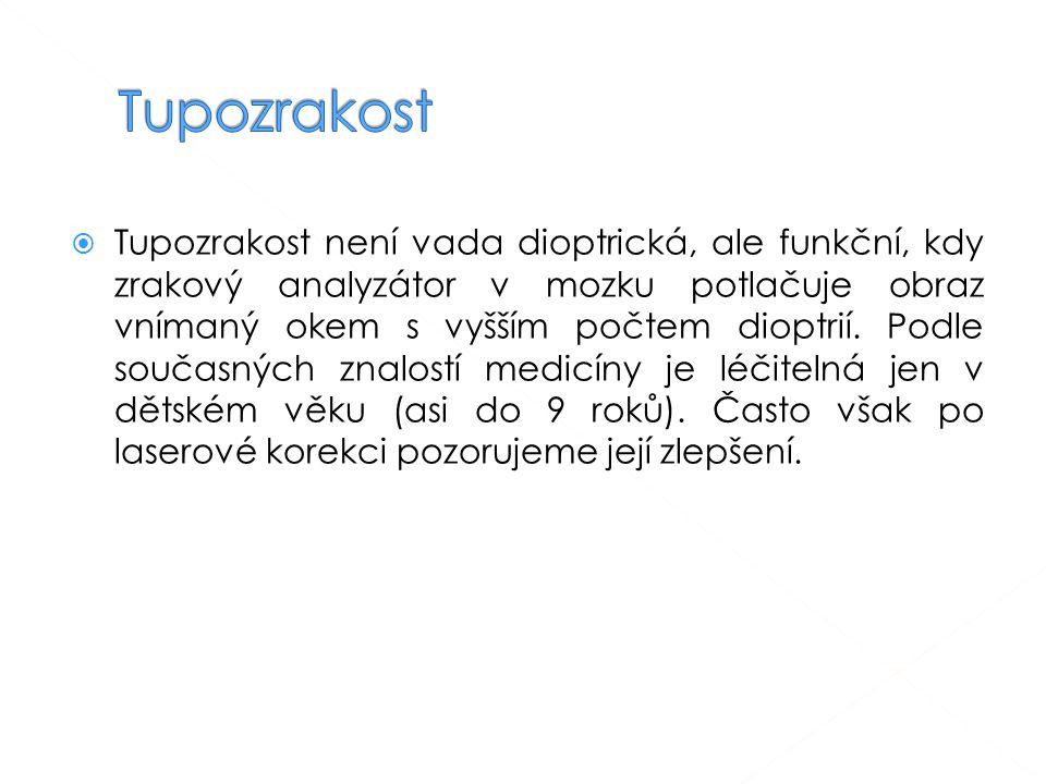 Tupozrakost