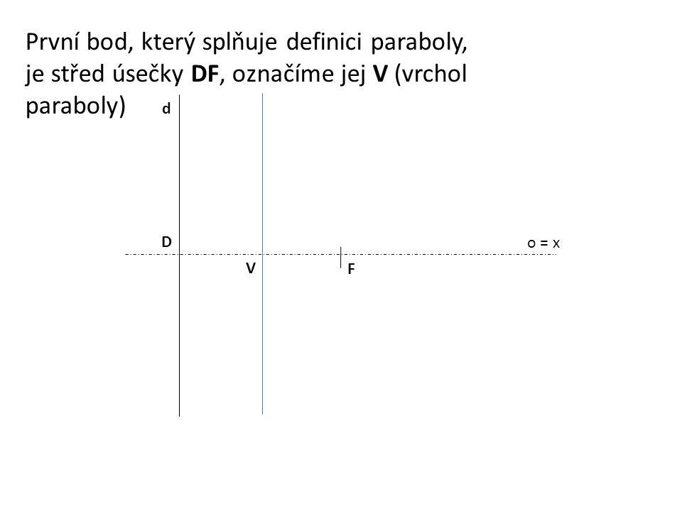 První bod, který splňuje definici paraboly, je střed úsečky DF, označíme jej V (vrchol paraboly)