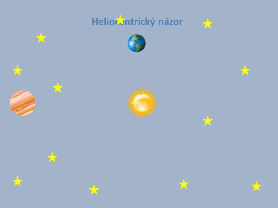 Heliocentrický názor