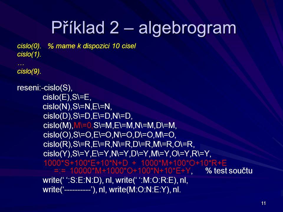 Příklad 2 – algebrogram reseni:-cislo(S), cislo(E),S\=E,