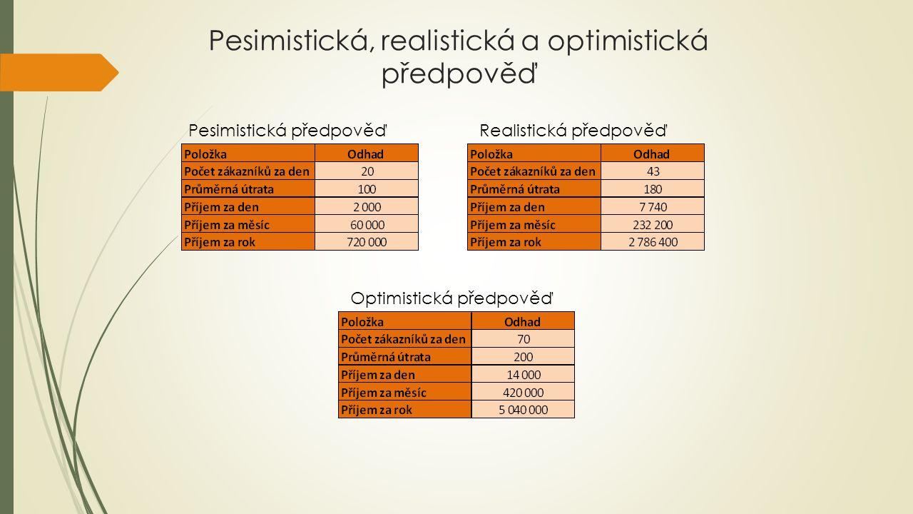 Pesimistická, realistická a optimistická předpověď