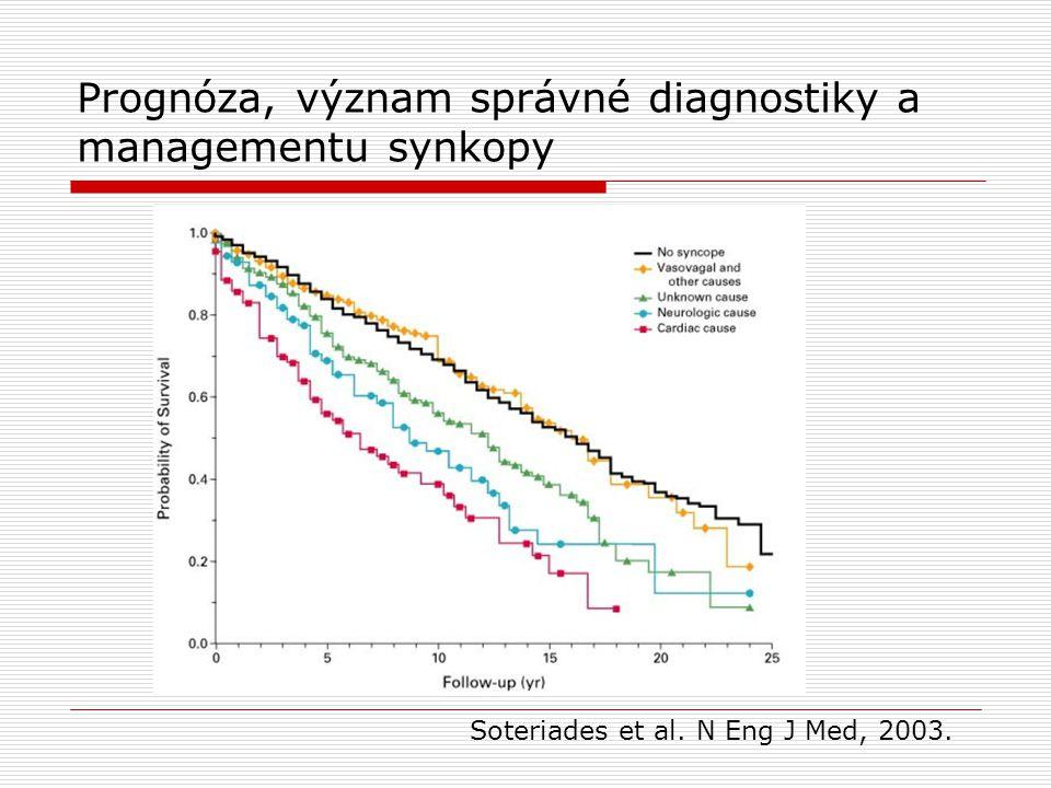 Prognóza, význam správné diagnostiky a managementu synkopy