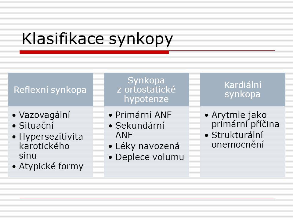 Synkopa z ortostatické hypotenze