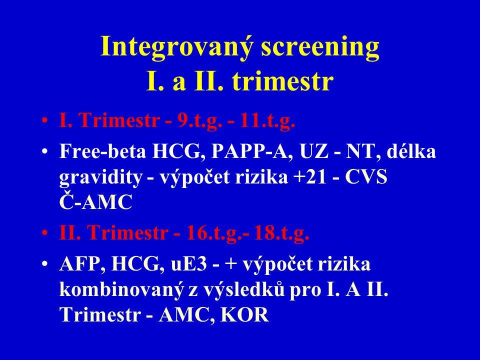 Integrovaný screening I. a II. trimestr