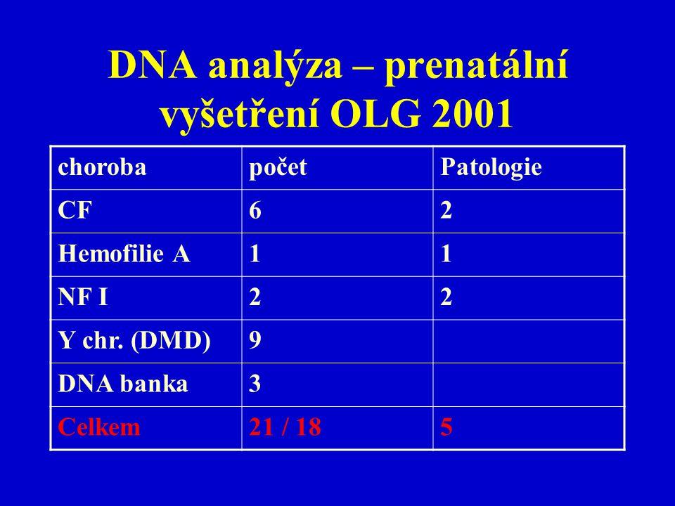 DNA analýza – prenatální vyšetření OLG 2001