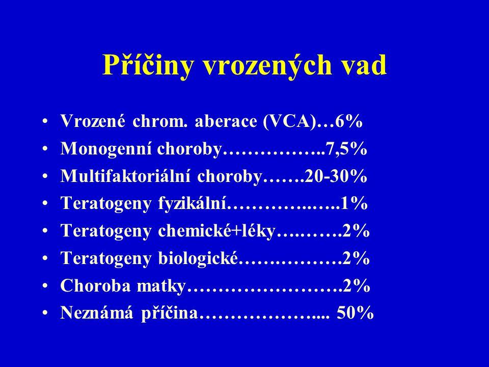 Příčiny vrozených vad Vrozené chrom. aberace (VCA)…6%