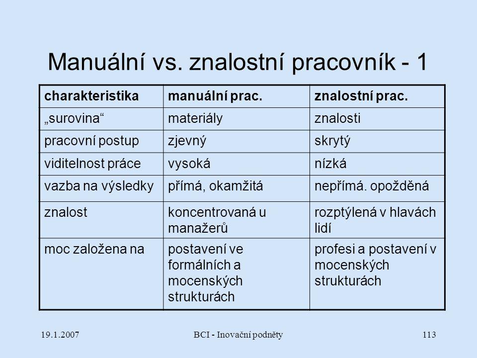 Manuální vs. znalostní pracovník - 1
