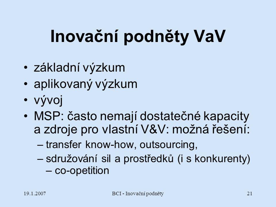 Inovační podněty VaV základní výzkum aplikovaný výzkum vývoj