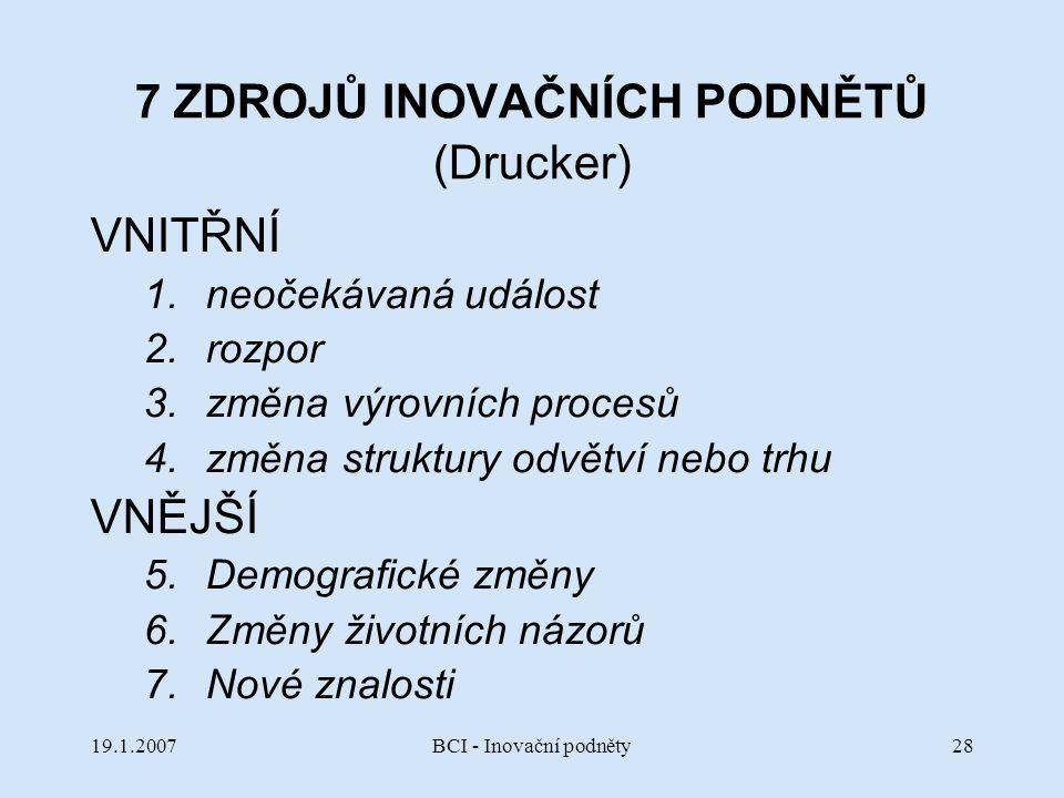 7 ZDROJŮ INOVAČNÍCH PODNĚTŮ (Drucker)