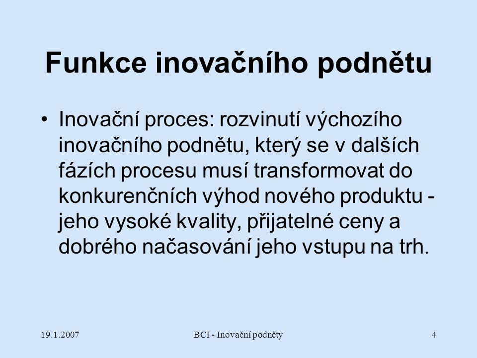 Funkce inovačního podnětu