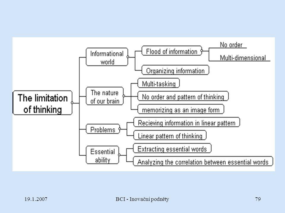 19.1.2007 BCI - Inovační podněty