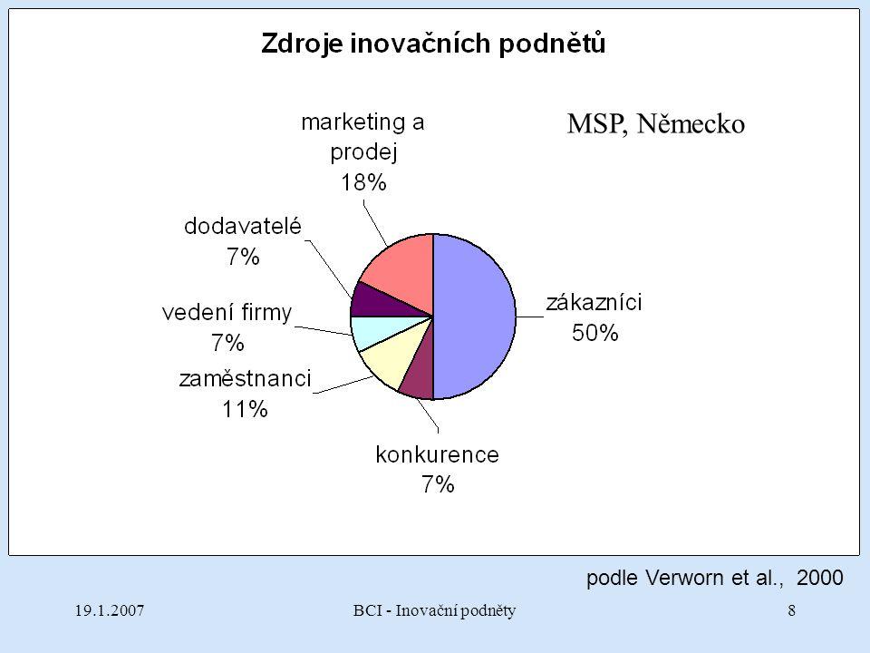 MSP, Německo podle Verworn et al., 2000 19.1.2007