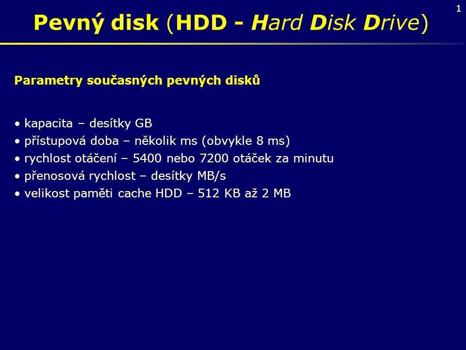Pevný disk (HDD - Hard Disk Drive)
