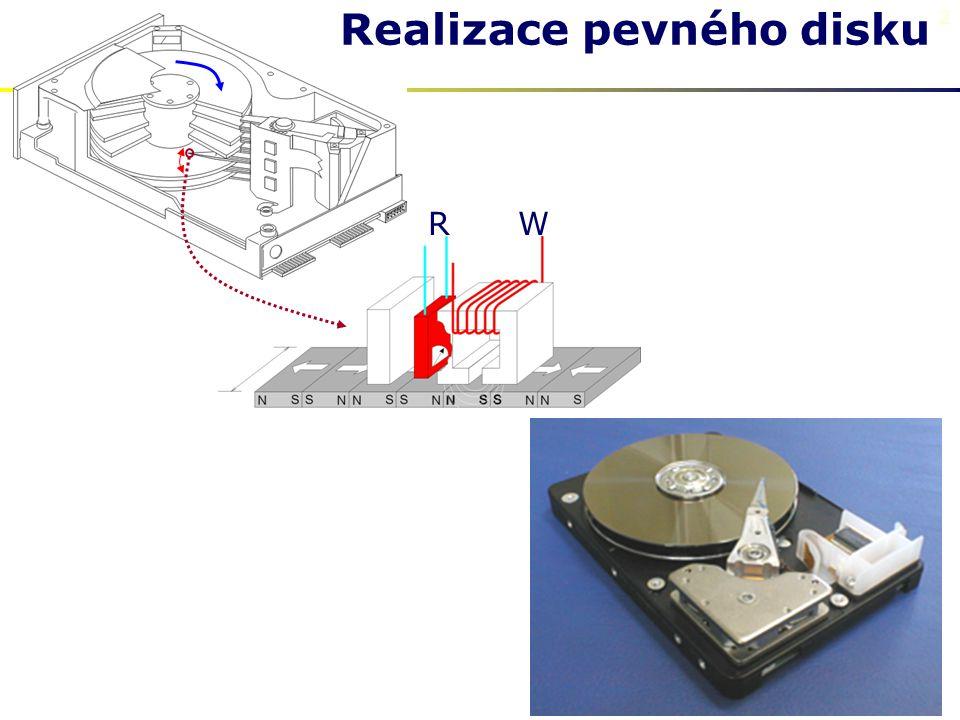 Realizace pevného disku