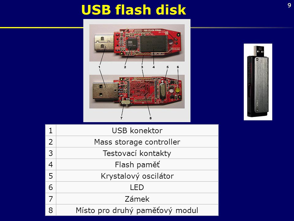 USB flash disk 1 USB konektor 2 Mass storage controller 3