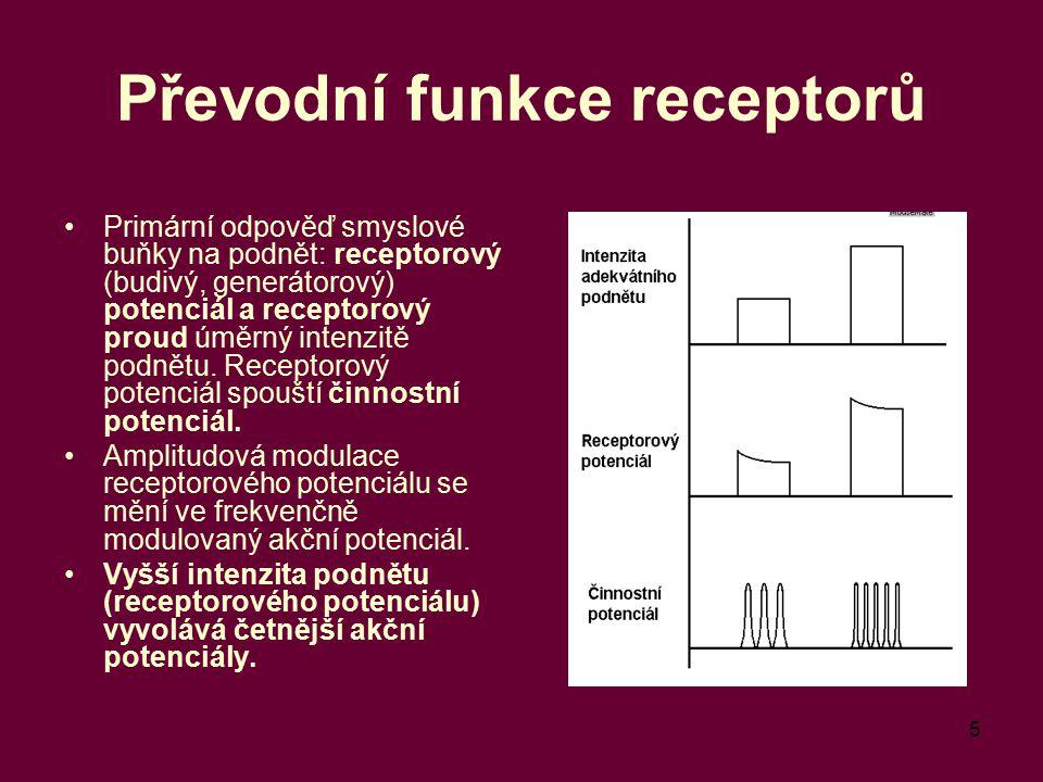 Převodní funkce receptorů