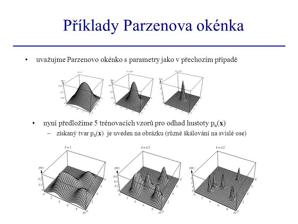 Příklady Parzenova okénka