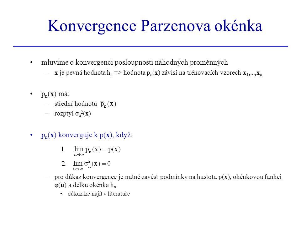 Konvergence Parzenova okénka