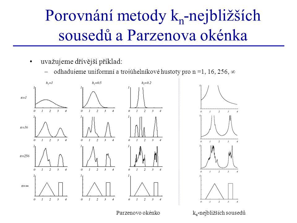Porovnání metody kn-nejbližších sousedů a Parzenova okénka