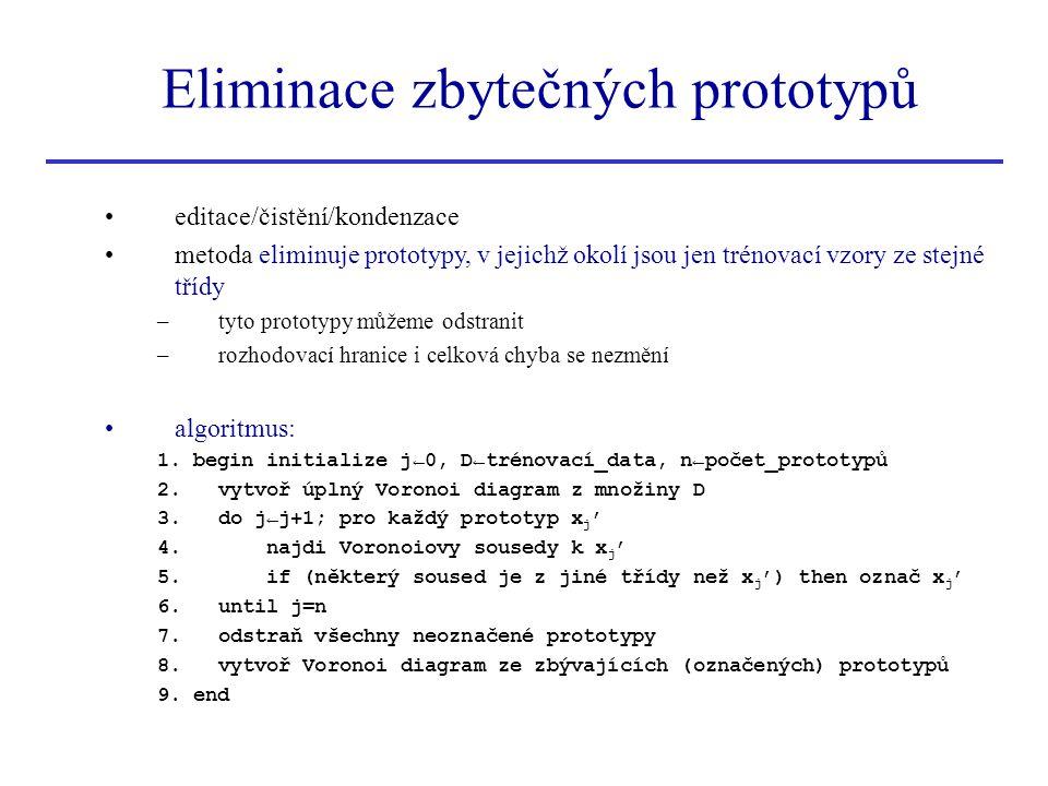 Eliminace zbytečných prototypů