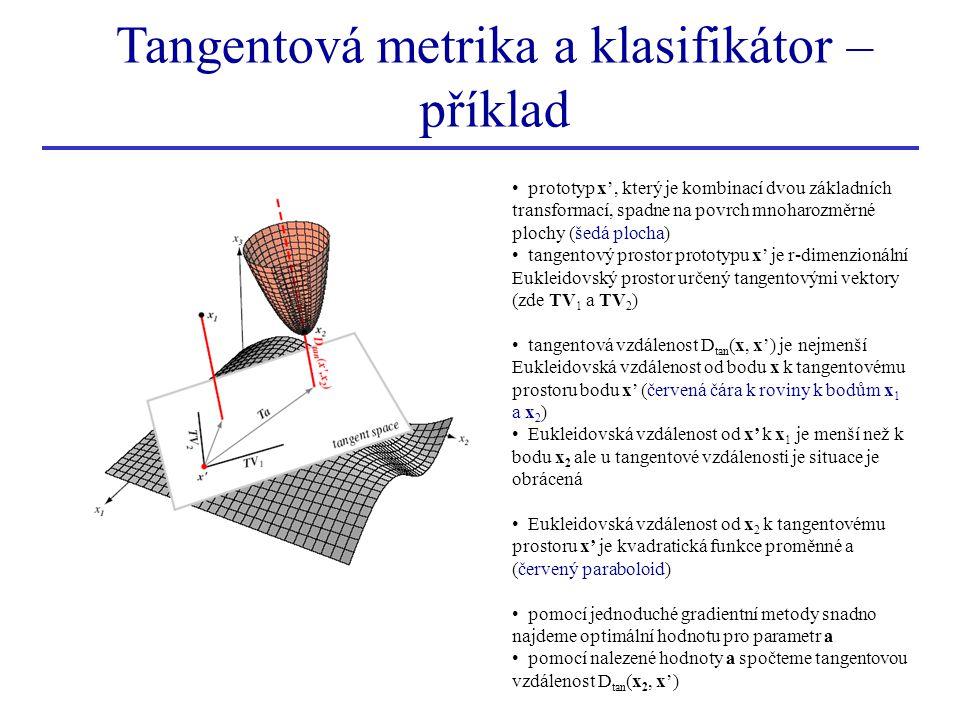 Tangentová metrika a klasifikátor – příklad