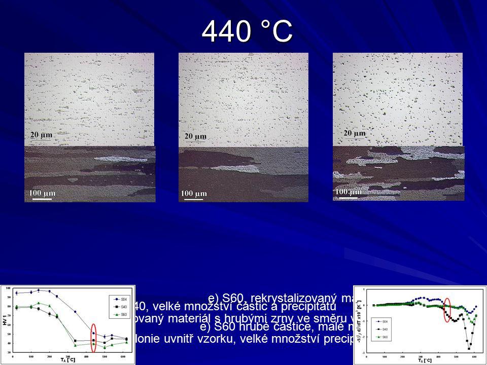 440 °C e) S60, rekrystalizovaný materiál s malými zrny