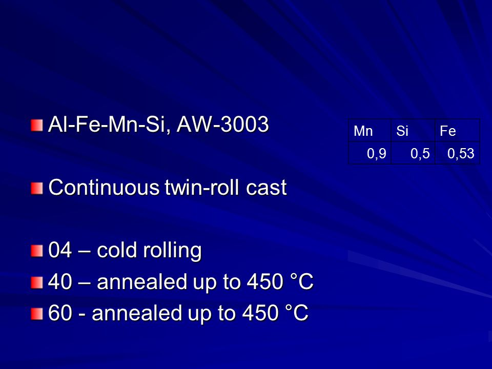 Continuous twin-roll cast 04 – cold rolling 40 – annealed up to 450 °C