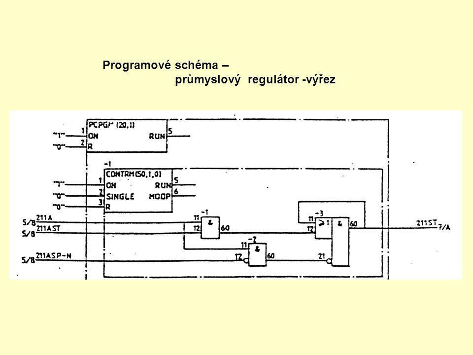 Programové schéma – průmyslový regulátor -výřez