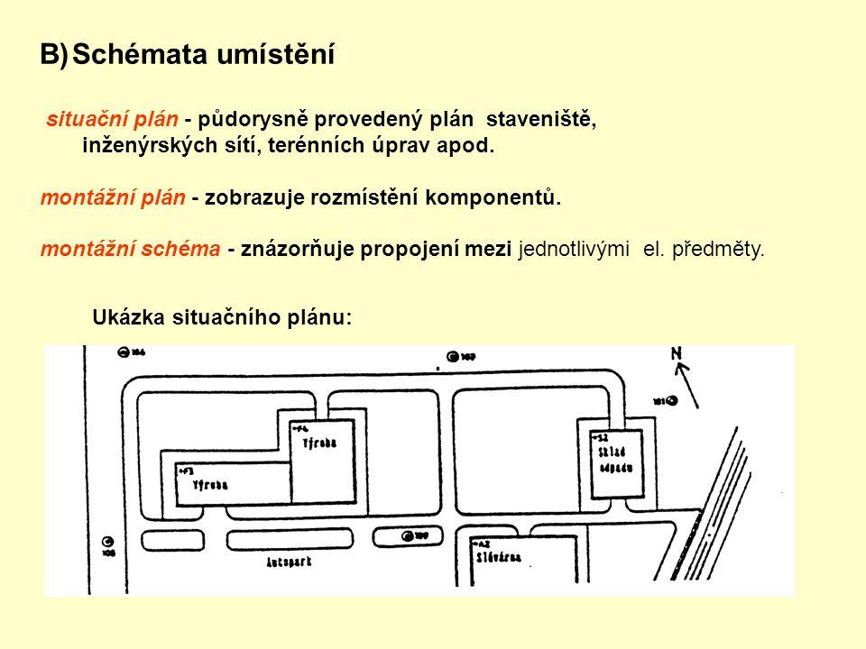 Schémata umístění situační plán - půdorysně provedený plán staveniště,