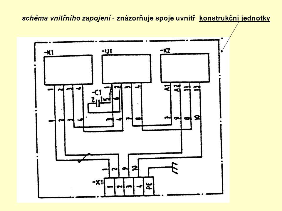 schéma vnitřního zapojení - znázorňuje spoje uvnitř konstrukční jednotky