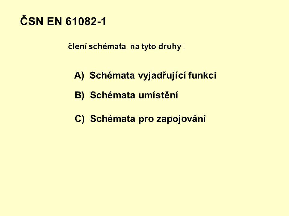 ČSN EN 61082-1 B) Schémata umístění C) Schémata pro zapojování