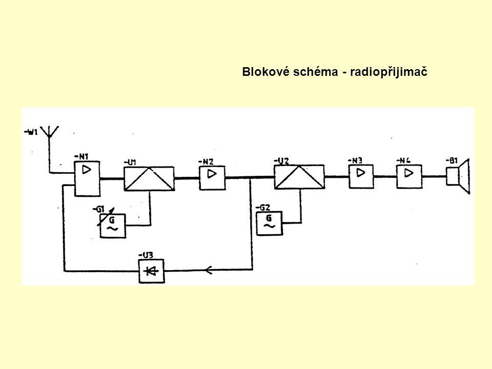 Blokové schéma - radiopřijimač