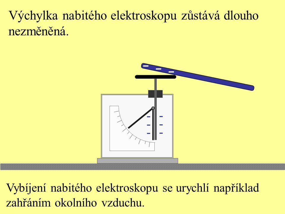 Výchylka nabitého elektroskopu zůstává dlouho nezměněná.