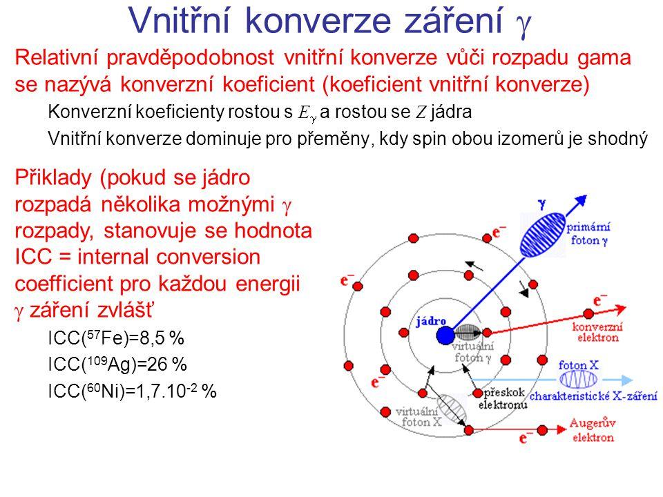 Vnitřní konverze záření 