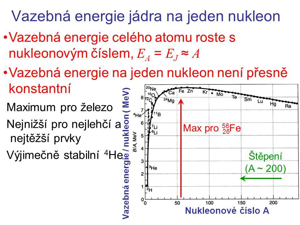 Vazebná energie jádra na jeden nukleon