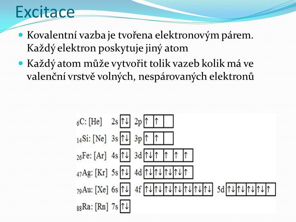 Excitace Kovalentní vazba je tvořena elektronovým párem. Každý elektron poskytuje jiný atom.