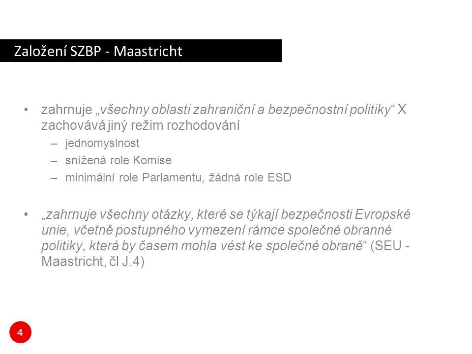 Založení SZBP - Maastricht