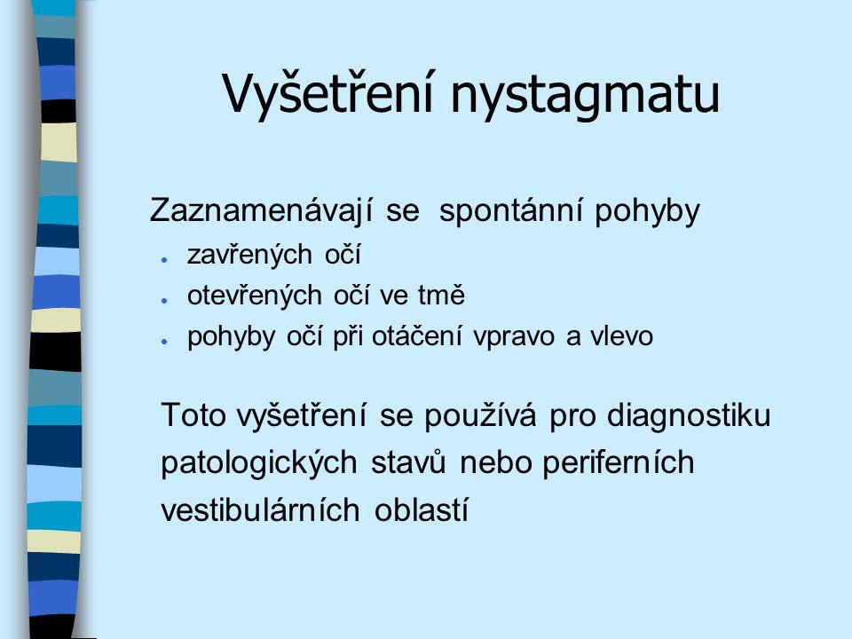 Vyšetření nystagmatu Zaznamenávají se spontánní pohyby