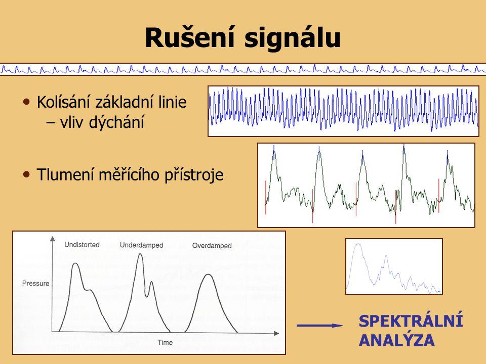 Rušení signálu Kolísání základní linie Tlumení měřícího přístroje
