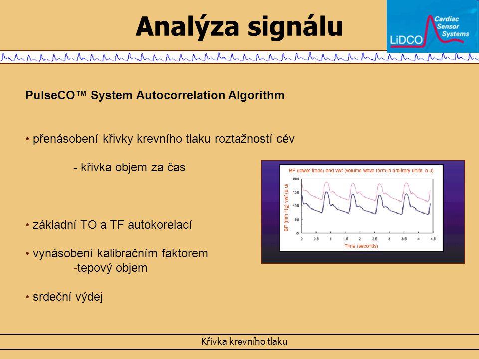 Analýza signálu PulseCO™ System Autocorrelation Algorithm