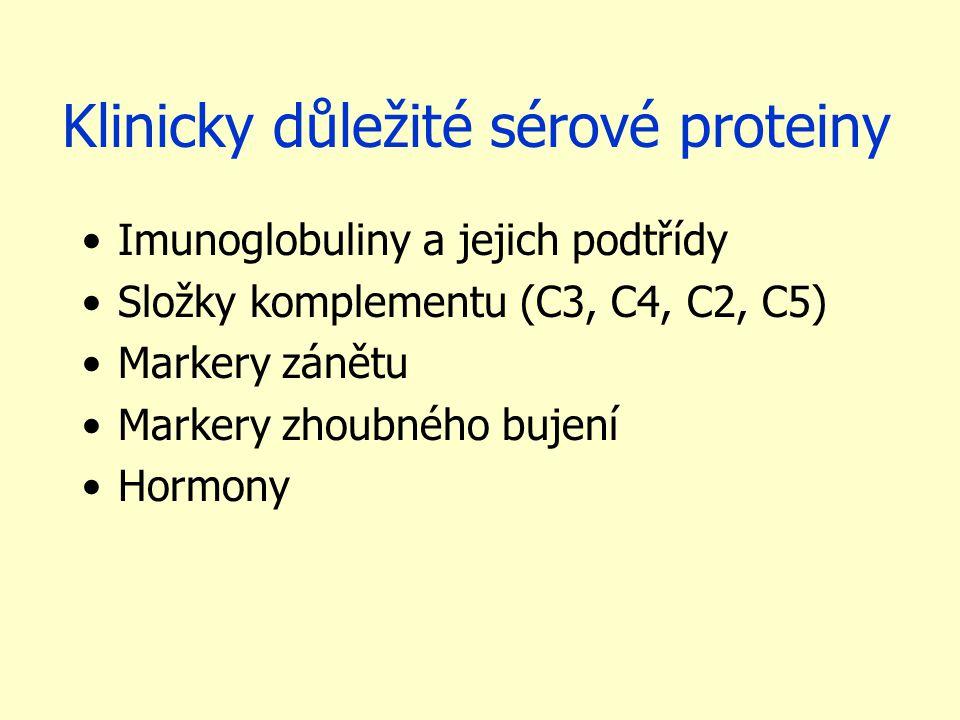 Klinicky důležité sérové proteiny