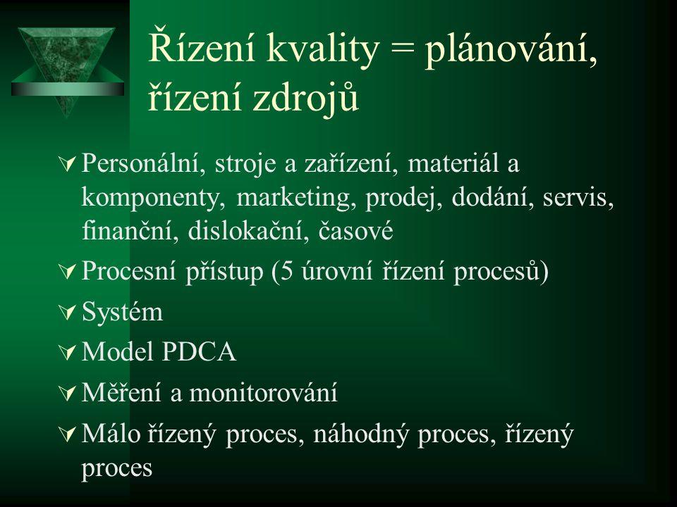 Řízení kvality = plánování, řízení zdrojů