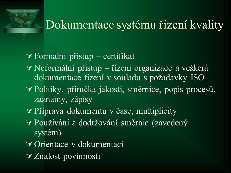 Dokumentace systému řízení kvality