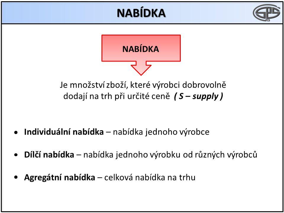 NABÍDKA NABÍDKA Je množství zboží, které výrobci dobrovolně